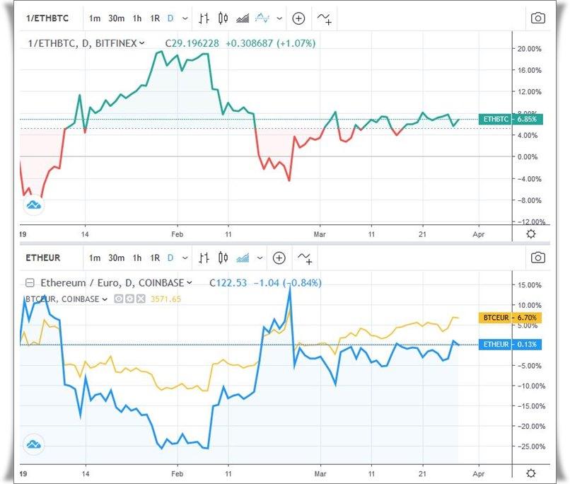 Bitcoin Kurs Beispiel 1